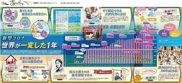 東京新聞 どこで買える